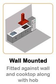 Wall Mounted Kitchen Chimney