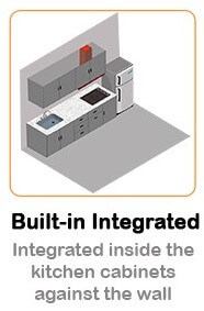 Built in Integrated kitchen chimney