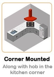 Corner Mounted Kitchen Chimney